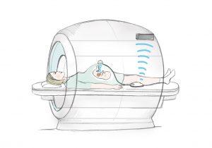 Schematische Darstellung der fetalen Kardio-MRT